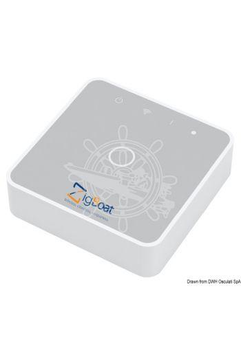 ZigBoat - GLOMEX wireless remote control system
