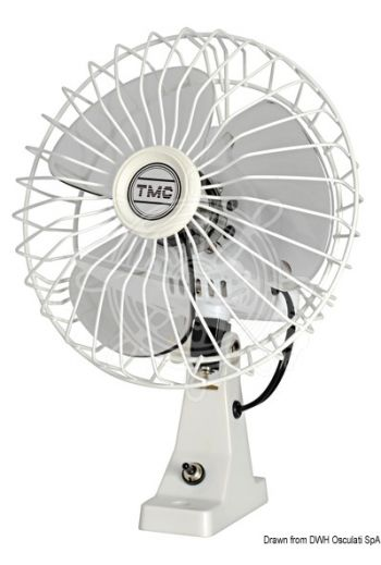 TMC adjustable fan
