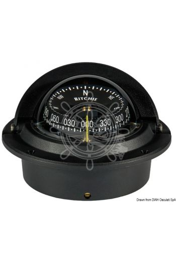 RITCHIE Wheelmark 3'' (76 mm) compasses