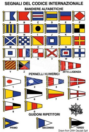 Nautical code stickers various