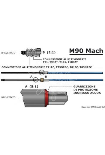 Mach M90 cable