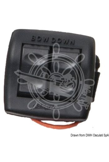 Euro Rocker control panel - Bennet (Measures: 70x70, Measures: 56x50)