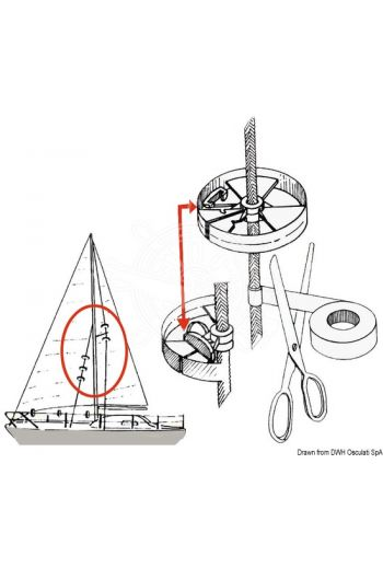 """""""Sailguard"""" sail savers (Suitable for: stays up to 9 mm, PCS: 2)"""