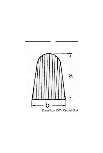 ARC gunnel profile (A mm: 28, B mm: 20)